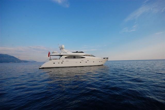 1 яхта класса Люкс аренда Черногория