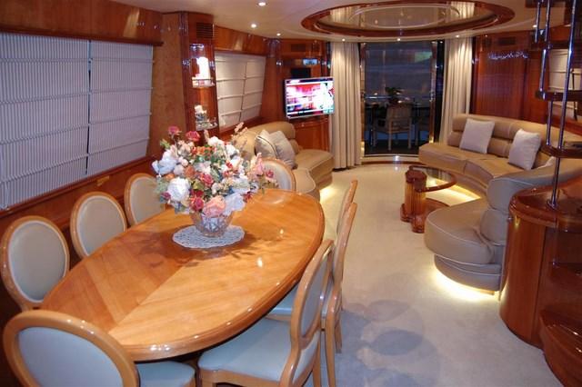 10 яхта класса Люкс аренда Черногория